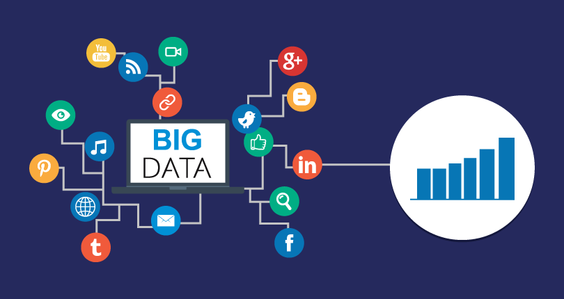 The-Impact-of-Big-Data-on-the-Digital-Advertising